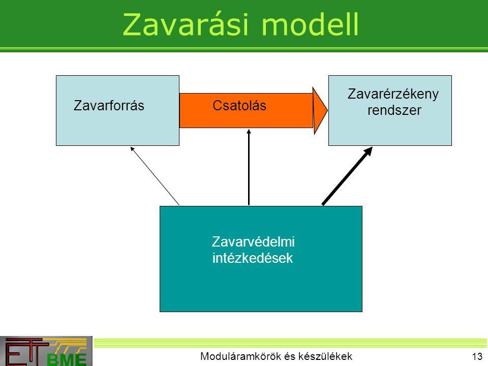 Moduláramkörök és készülékek 13 Zavarási modell ZavarforrásCsatolás Zavarérzékeny rendszer Zavarvédelmi intézkedések