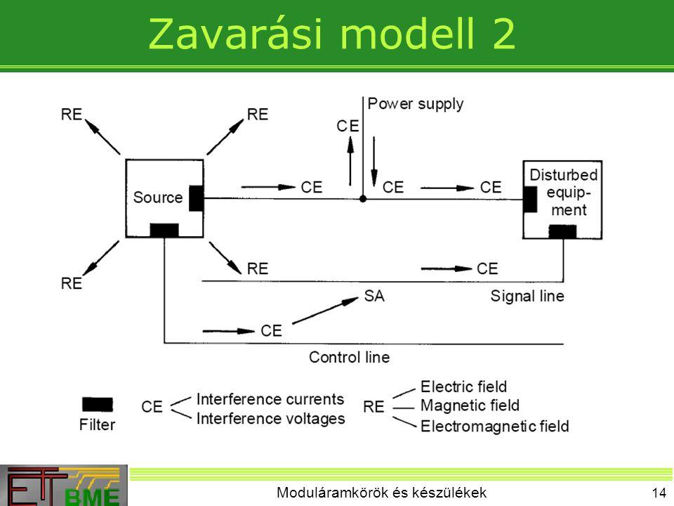 Moduláramkörök és készülékek 14 Zavarási modell 2
