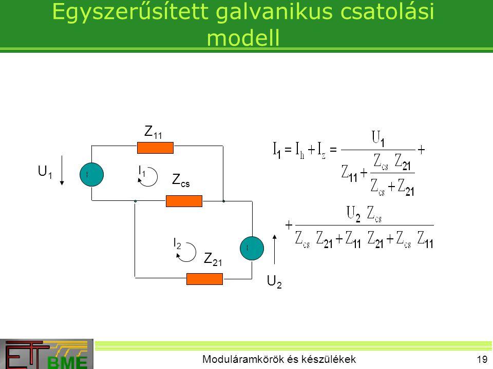 Moduláramkörök és készülékek 19 Egyszerűsített galvanikus csatolási modell I1I1 I2I2 U1U1 U2U2 Z 11 Z cs Z 21