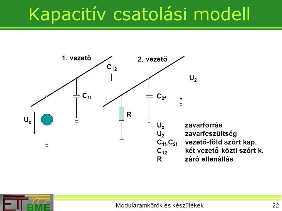 Moduláramkörök és készülékek 22 Kapacitív csatolási modell 1.
