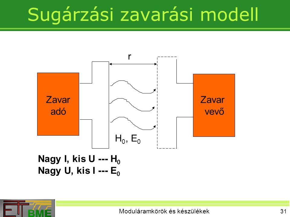 Moduláramkörök és készülékek 31 Sugárzási zavarási modell Zavar adó Zavar vevő r H 0, E 0 Nagy I, kis U --- H 0 Nagy U, kis I --- E 0