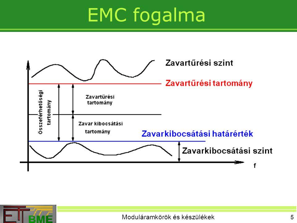 Moduláramkörök és készülékek 5 EMC fogalma f