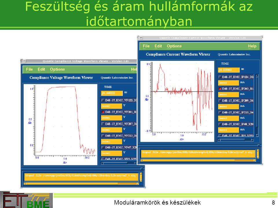 Moduláramkörök és készülékek 29 Kisfrekvemciás árnyékolás Kis frekvencián, ferromágneses anyagokkal (pl.