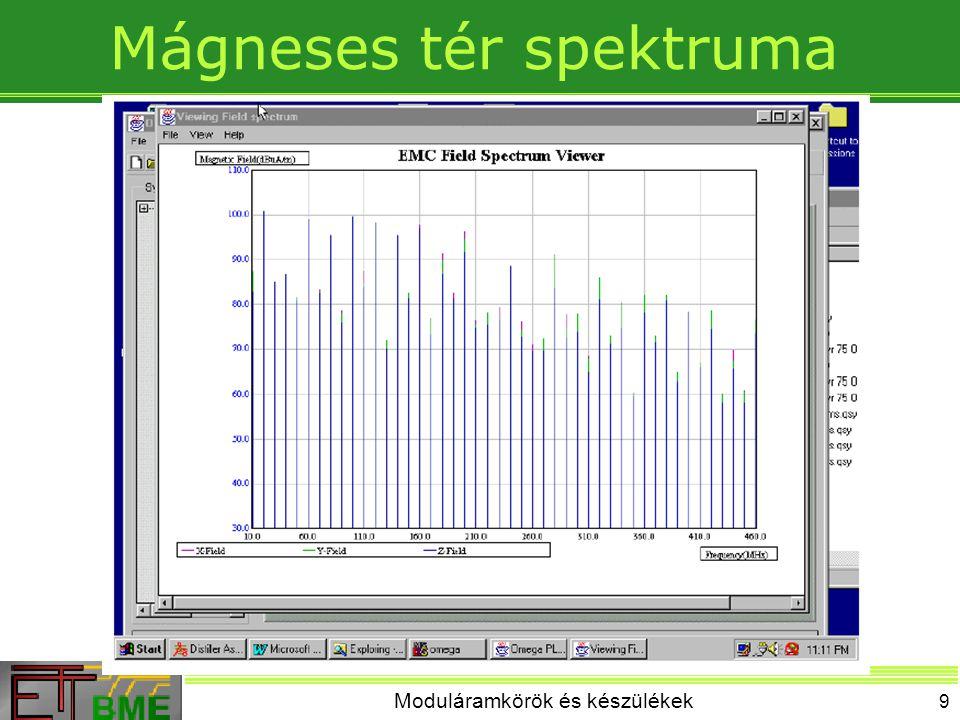 Moduláramkörök és készülékek 30 Örvényáramú árnyékolás Nagyfrekvenciás tartományban (~MHz) Köpenyszerű kialakítás A köpeny anyaga olcsóbb nem mágneses anyag is lehet (rézcső) A köpenyben keletkező örvényáramok felemésztik a mágneses tér energiáját