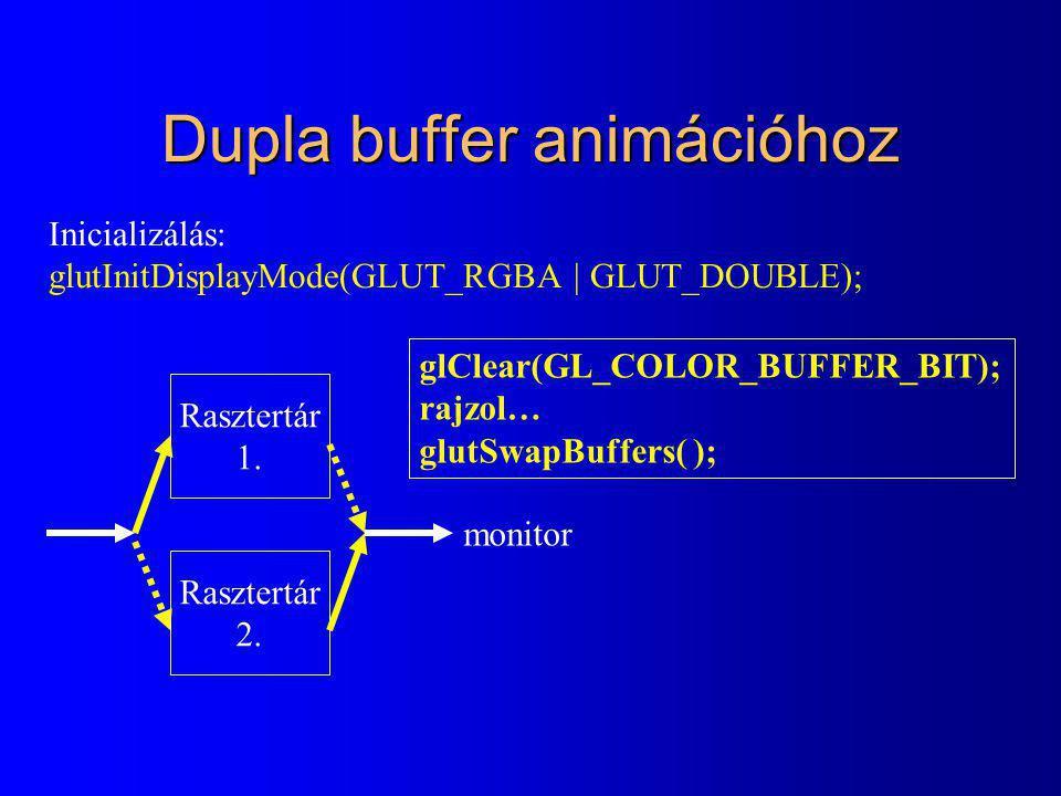 Dupla buffer animációhoz Rasztertár 1.Rasztertár 2.