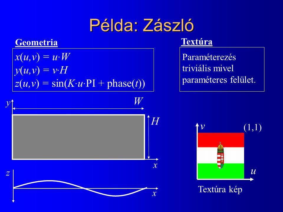 Példa: Zászló Textúra kép x y x z (1,1) Paraméterezés triviális mivel paraméteres felület.