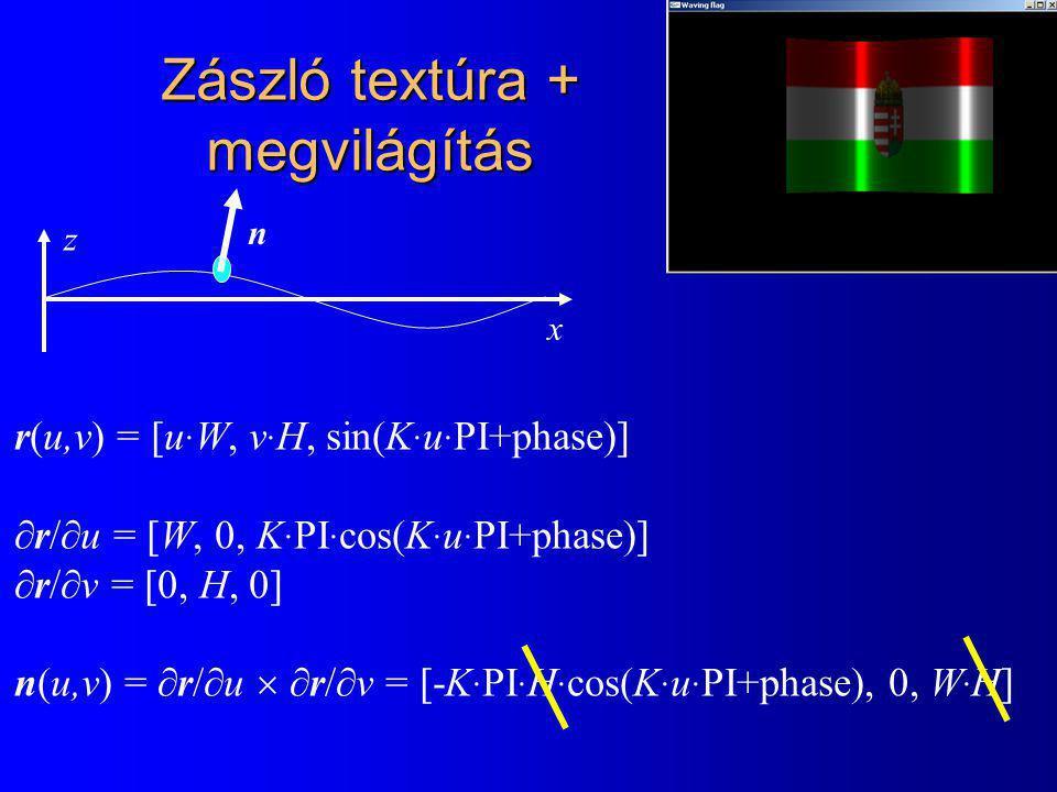 Zászló textúra + megvilágítás x z r(u,v) = [u · W, v · H, sin(K · u · PI+phase)]  r/  u = [W, 0, K · PI · cos(K · u · PI+phase)]  r/  v = [0, H, 0] n(u,v) =  r/  u   r/  v = [-K · PI · H · cos(K · u · PI+phase), 0, W · H] n