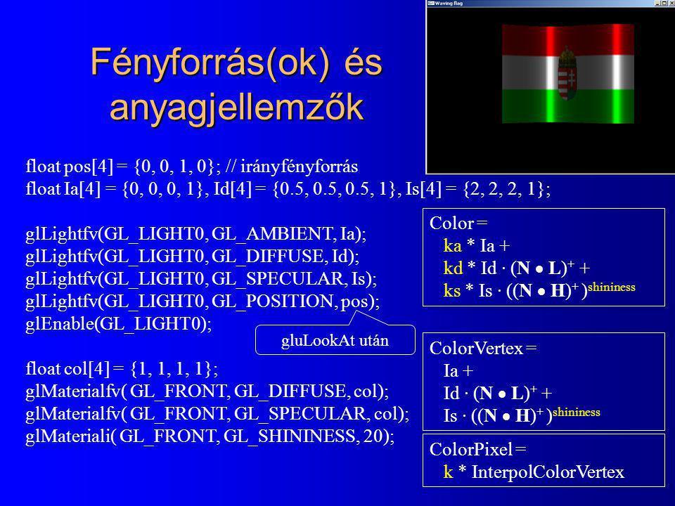 Fényforrás(ok) és anyagjellemzők float pos[4] = {0, 0, 1, 0}; // irányfényforrás float Ia[4] = {0, 0, 0, 1}, Id[4] = {0.5, 0.5, 0.5, 1}, Is[4] = {2, 2, 2, 1}; glLightfv(GL_LIGHT0, GL_AMBIENT, Ia); glLightfv(GL_LIGHT0, GL_DIFFUSE, Id); glLightfv(GL_LIGHT0, GL_SPECULAR, Is); glLightfv(GL_LIGHT0, GL_POSITION, pos); glEnable(GL_LIGHT0); float col[4] = {1, 1, 1, 1}; glMaterialfv( GL_FRONT, GL_DIFFUSE, col); glMaterialfv( GL_FRONT, GL_SPECULAR, col); glMateriali( GL_FRONT, GL_SHININESS, 20); Color = ka * Ia + kd * Id · (N  L) + + ks * Is · ((N  H) + ) shininess ColorVertex = Ia + Id · (N  L) + + Is · ((N  H) + ) shininess ColorPixel = k * InterpolColorVertex gluLookAt után