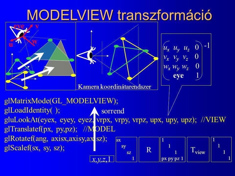 glMatrixMode(GL_MODELVIEW); glLoadIdentity( ); gluLookAt(eyex, eyey, eyez, vrpx, vrpy, vrpz, upx, upy, upz); //VIEW glTranslatef(px, py,pz); //MODEL glRotatef(ang, axisx,axisy,axisz); glScalef(sx, sy, sz); MODELVIEW transzformáció sorrend u x u y u z 0 v x v y v z 0 w x w y w z 0 eye 1 Kamera koordinátarendszer eye u v w x,y,z,1 T view 1 px py pz 1 R sx sy sz 1