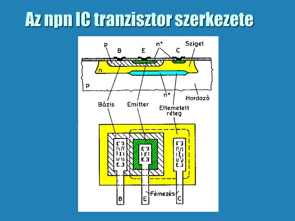A technológiai lépéssor A (p + ) hordozóba eltemetett réteg (n + ) készül (diffúzió, oxid ablakon keresztül, *1 maszk)