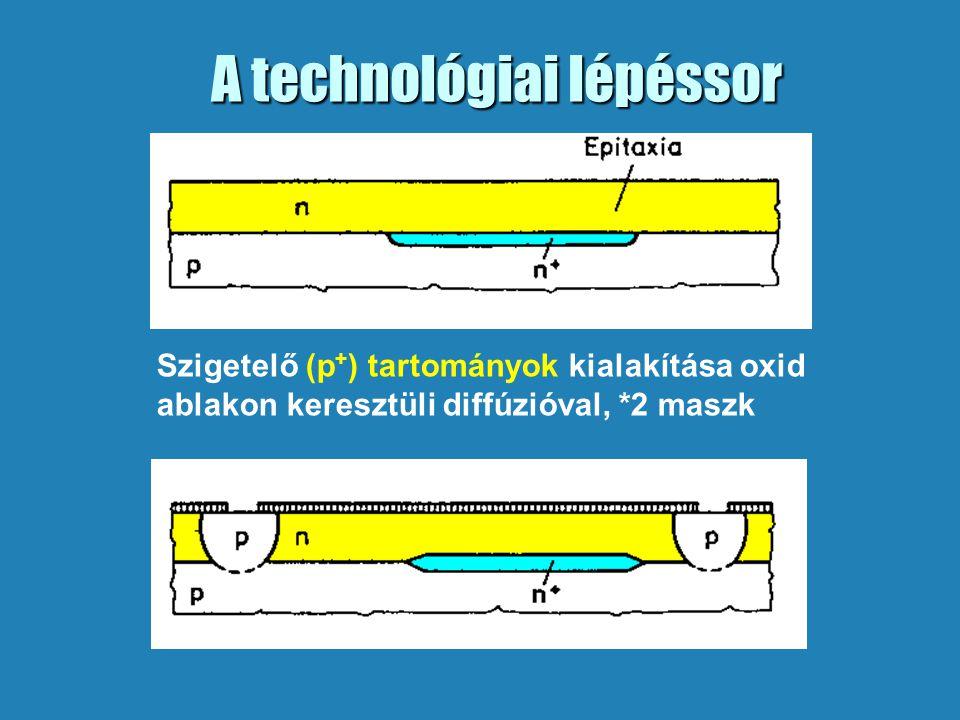A technológiai lépéssor Bázisréteg (p) diffúziója, oxid ablakon keresztül, *3 maszk
