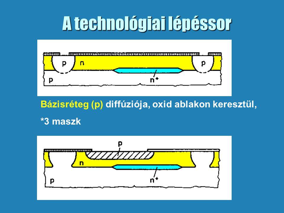 A technológiai lépéssor Emitter (és kollektor) diffúziója (n + ), oxid ablakon keresztül, *4 maszk