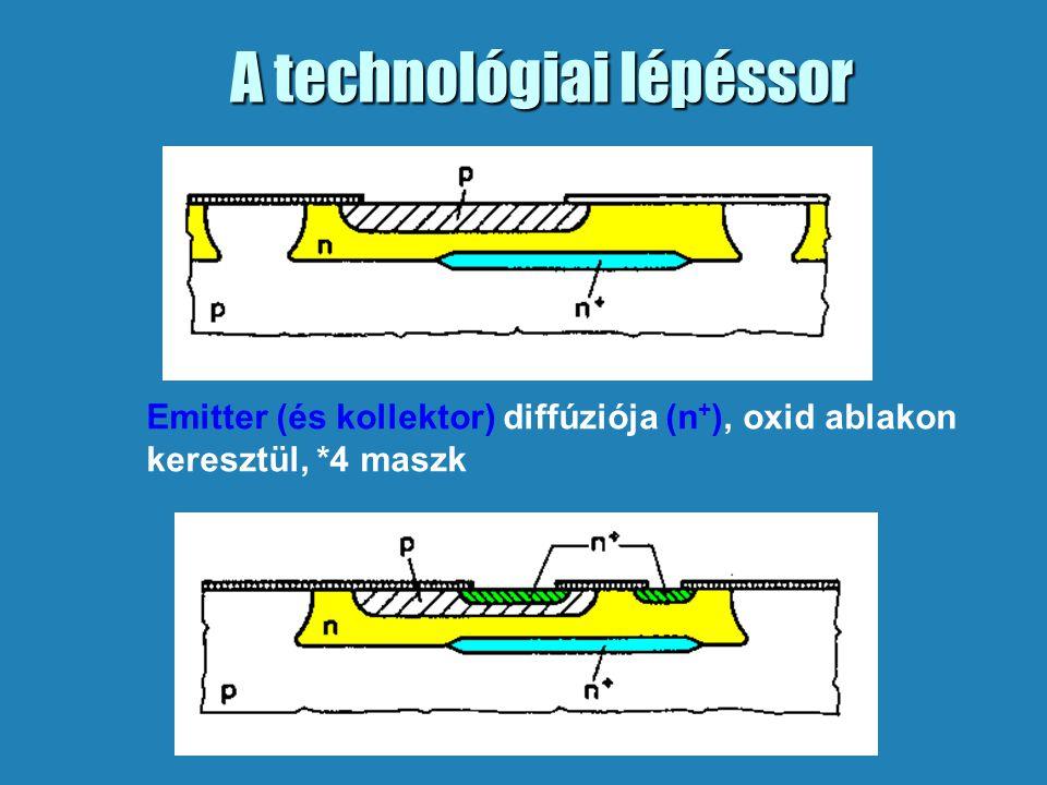 Bipoláris IC alkatrészek Bázisdiffúziós ellenállás, meander alakban hajtogatva