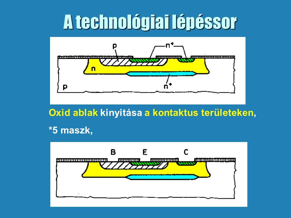 A technológiai lépéssor Oxid ablak kinyitása a kontaktus területeken, *5 maszk,