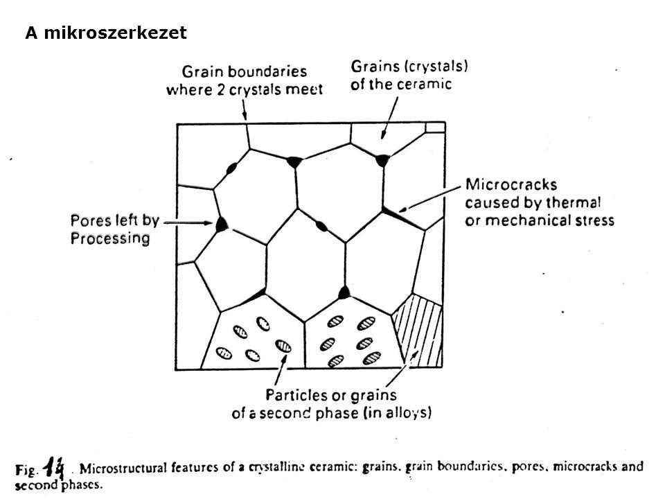 A mikroszerkezet