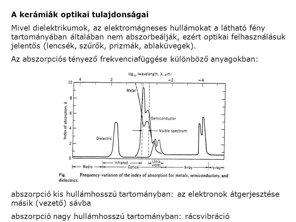 A kerámiák optikai tulajdonságai Mivel dielektrikumok, az elektromágneses hullámokat a látható fény tartományában általában nem abszorbeálják, ezért o