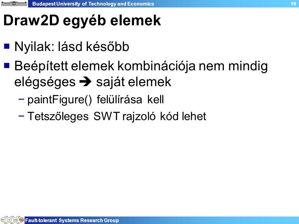 Budapest University of Technology and Economics Fault-tolerant Systems Research Group 19 Draw2D egyéb elemek  Nyilak: lásd később  Beépített elemek kombinációja nem mindig elégséges  saját elemek −paintFigure() felülírása kell −Tetszőleges SWT rajzoló kód lehet