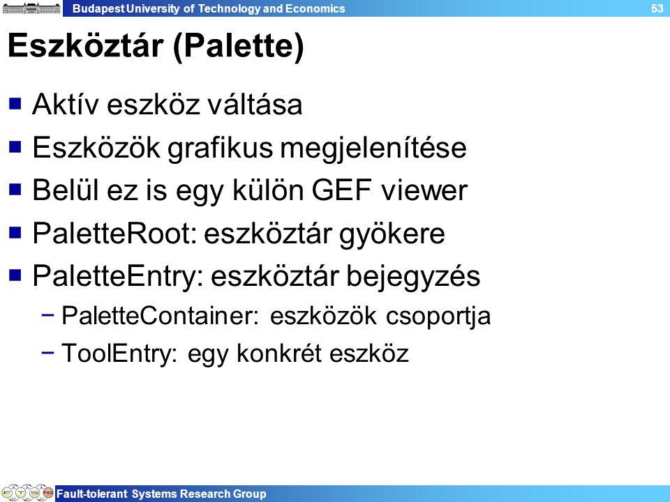 Budapest University of Technology and Economics Fault-tolerant Systems Research Group 53 Eszköztár (Palette)  Aktív eszköz váltása  Eszközök grafikus megjelenítése  Belül ez is egy külön GEF viewer  PaletteRoot: eszköztár gyökere  PaletteEntry: eszköztár bejegyzés −PaletteContainer: eszközök csoportja −ToolEntry: egy konkrét eszköz