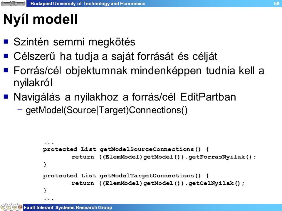 Budapest University of Technology and Economics Fault-tolerant Systems Research Group 58 Nyíl modell  Szintén semmi megkötés  Célszerű ha tudja a saját forrását és célját  Forrás/cél objektumnak mindenképpen tudnia kell a nyilakról  Navigálás a nyilakhoz a forrás/cél EditPartban −getModel(Source|Target)Connections()...