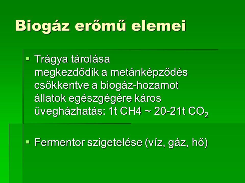 Biogáz erőmű elemei  Trágya tárolása megkezdődik a metánképződés csökkentve a biogáz-hozamot állatok egészgégére káros üvegházhatás: 1t CH4 ~ 20-21t