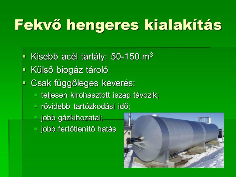 Fekvő hengeres kialakítás  Kisebb acél tartály: 50-150 m 3  Külső biogáz tároló  Csak függőleges keverés:  teljesen kirohasztott iszap távozik; 