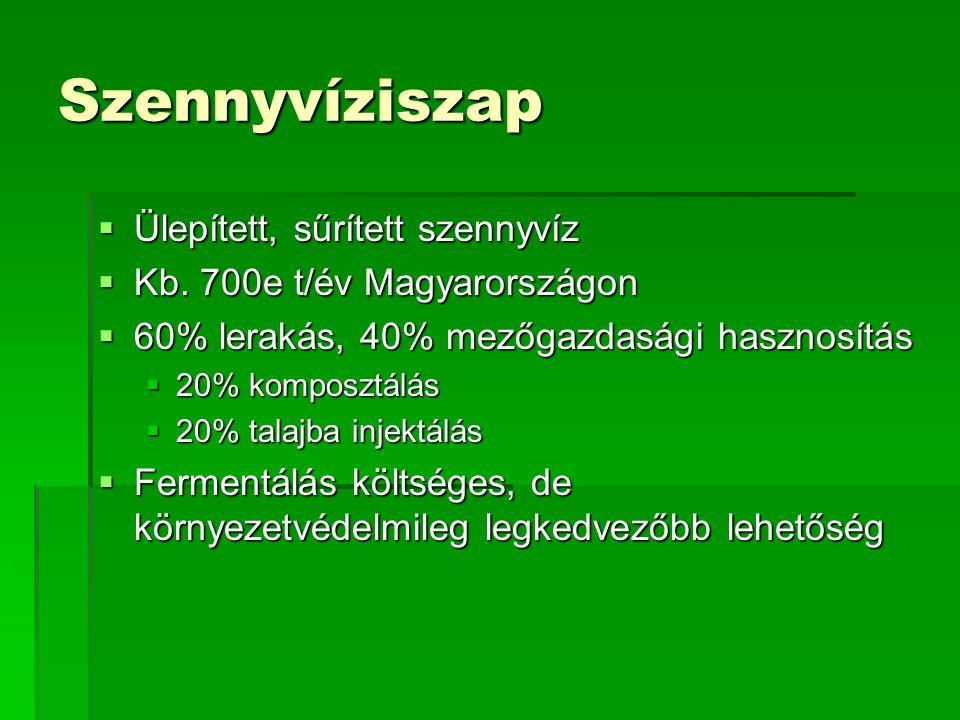 Szennyvíziszap  Ülepített, sűrített szennyvíz  Kb. 700e t/év Magyarországon  60% lerakás, 40% mezőgazdasági hasznosítás  20% komposztálás  20% ta