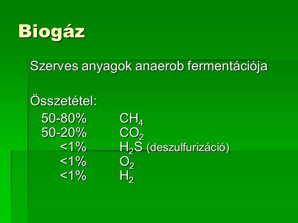 Biogáz Szerves anyagok anaerob fermentációja Összetétel: 50-80% CH 4 50-20% CO 2 <1%H 2 S (deszulfurizáció) <1%O 2 <1%H 2