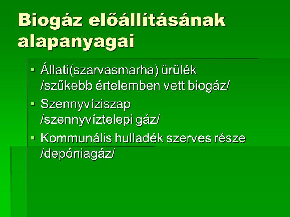 Biogáz előállításának alapanyagai  Állati(szarvasmarha) ürülék /szűkebb értelemben vett biogáz/  Szennyvíziszap /szennyvíztelepi gáz/  Kommunális h