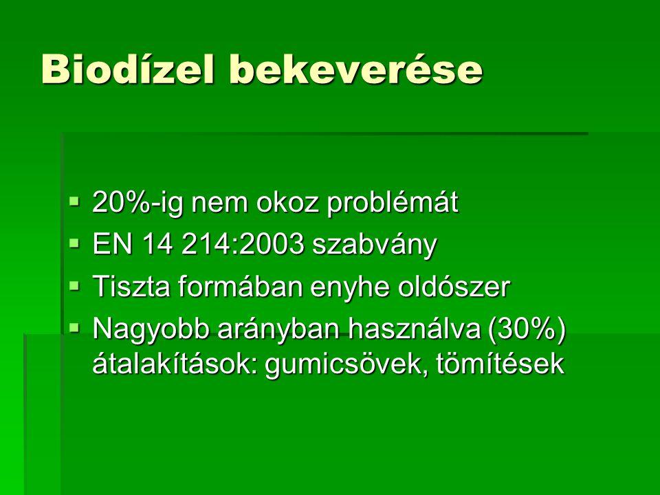 Biodízel bekeverése  20%-ig nem okoz problémát  EN 14 214:2003 szabvány  Tiszta formában enyhe oldószer  Nagyobb arányban használva (30%) átalakít