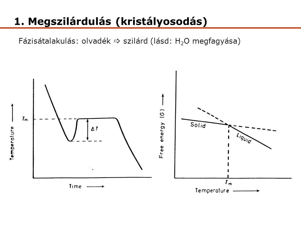 Fázisátalakulás: olvadék  szilárd (lásd: H 2 O megfagyása) 1. Megszilárdulás (kristályosodás)