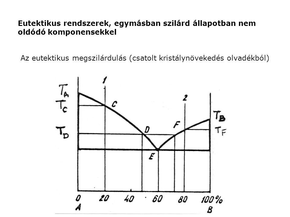 Eutektikus rendszerek, egymásban szilárd állapotban nem oldódó komponensekkel Az eutektikus megszilárdulás (csatolt kristálynövekedés olvadékból)