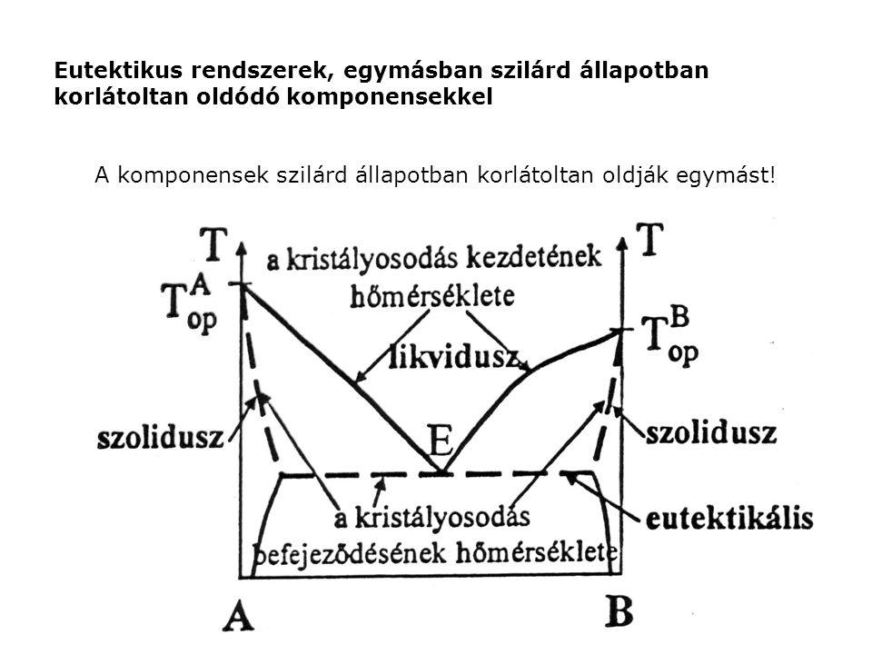 Eutektikus rendszerek, egymásban szilárd állapotban korlátoltan oldódó komponensekkel A komponensek szilárd állapotban korlátoltan oldják egymást!