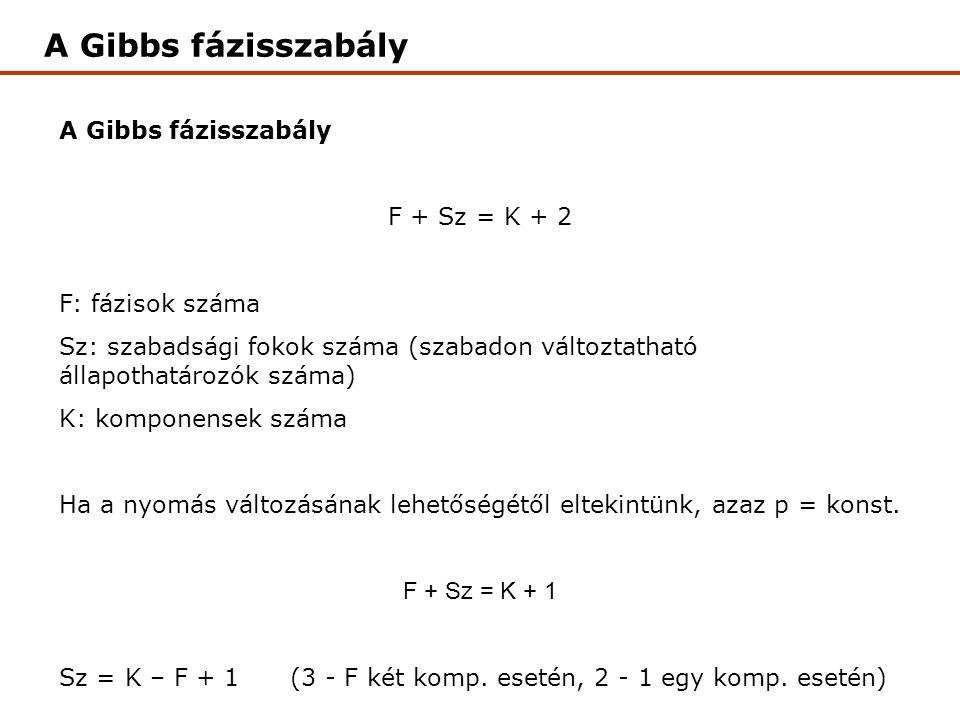 A Gibbs fázisszabály F + Sz = K + 2 F: fázisok száma Sz: szabadsági fokok száma (szabadon változtatható állapothatározók száma) K: komponensek száma Ha a nyomás változásának lehetőségétől eltekintünk, azaz p = konst.