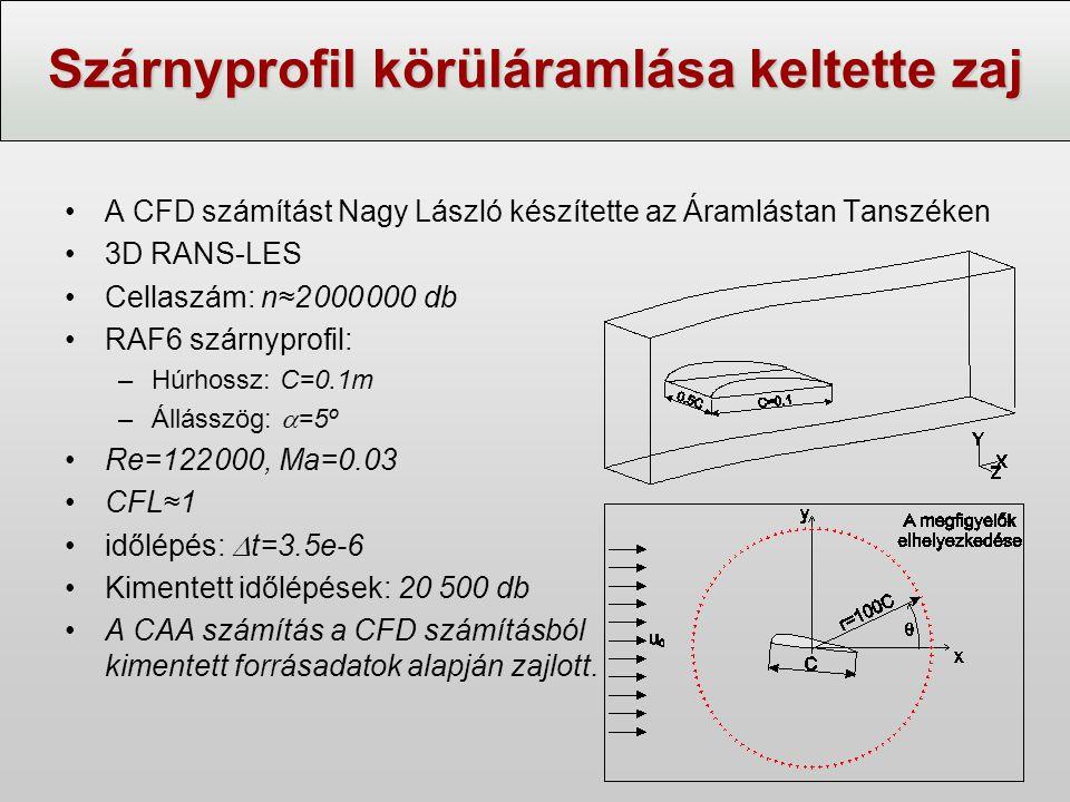Szárnyprofil körüláramlása keltette zaj A CFD számítást Nagy László készítette az Áramlástan Tanszéken 3D RANS-LES Cellaszám: n≈2 000 000 db RAF6 szár