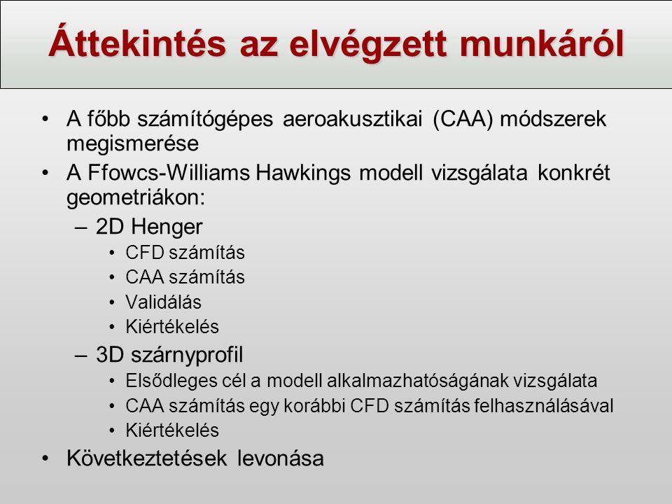 Áttekintés az elvégzett munkáról A főbb számítógépes aeroakusztikai (CAA) módszerek megismerése A Ffowcs-Williams Hawkings modell vizsgálata konkrét g