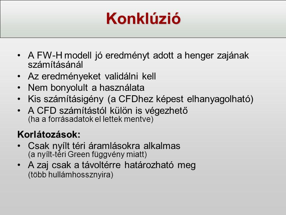 Konklúzió A FW-H modell jó eredményt adott a henger zajának számításánál Az eredményeket validálni kell Nem bonyolult a használata Kis számításigény (