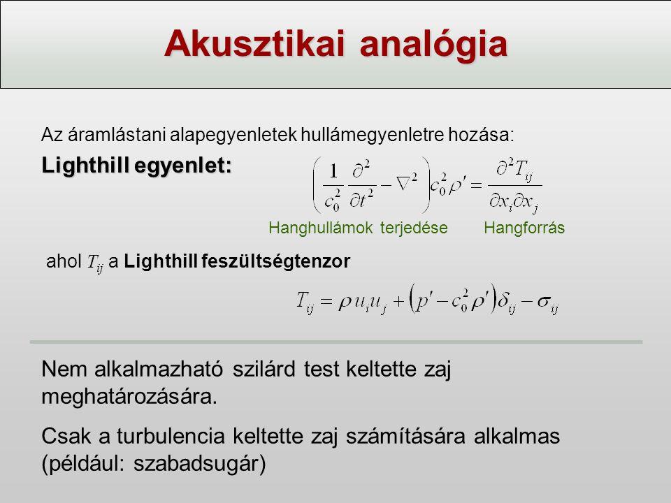 Akusztikai analógia Az áramlástani alapegyenletek hullámegyenletre hozása: Lighthill egyenlet: ahol T ij a Lighthill feszültségtenzor Hanghullámok ter