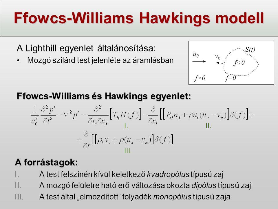 Ffowcs-Williams Hawkings modell A Lighthill egyenlet általánosítása: Mozgó szilárd test jelenléte az áramlásban Ffowcs-Williams és Hawkings egyenlet: