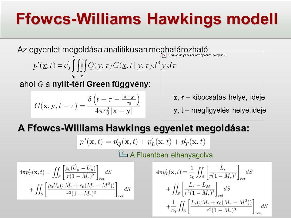 Ffowcs-Williams Hawkings modell Az egyenlet megoldása analitikusan meghatározható: ahol G a nyílt-téri Green függvény: A Ffowcs-Williams Hawkings egye