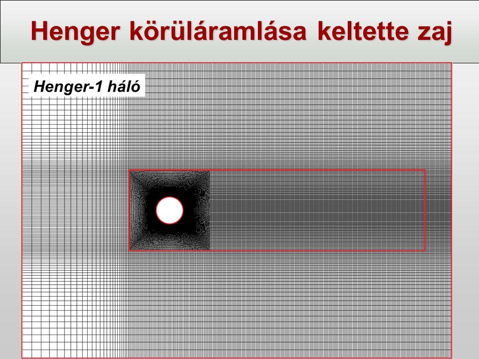 Henger körüláramlása keltette zaj Henger-1 háló