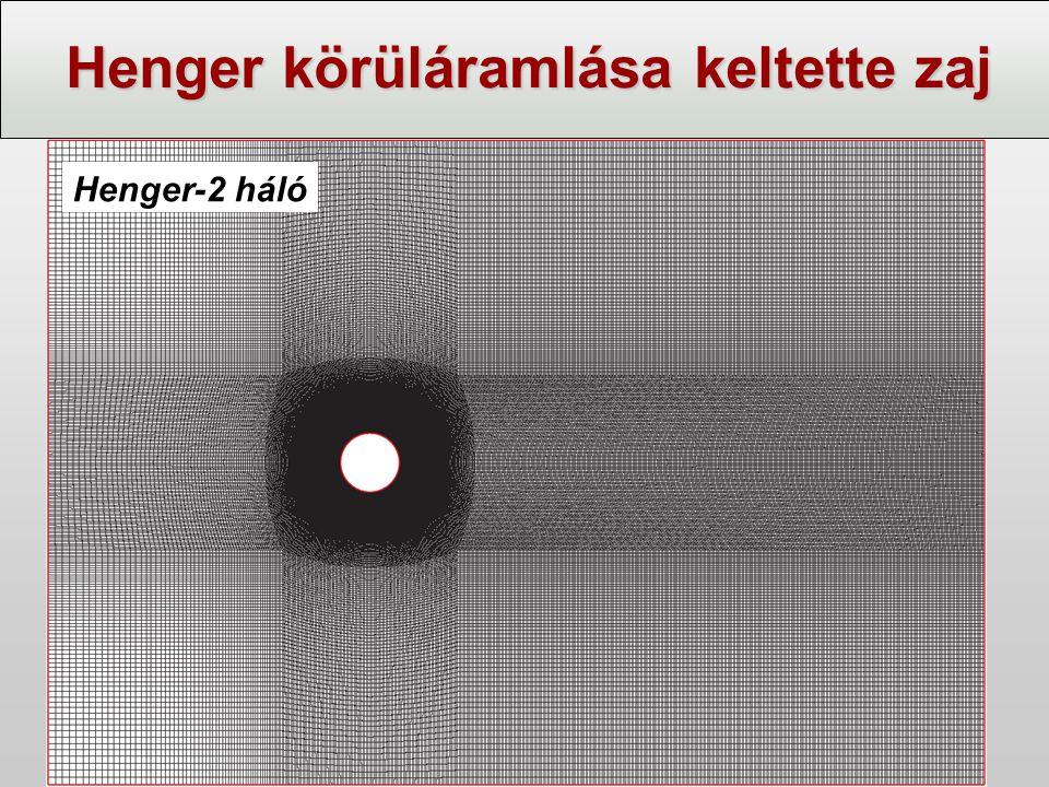 Henger körüláramlása keltette zaj Henger-2 háló