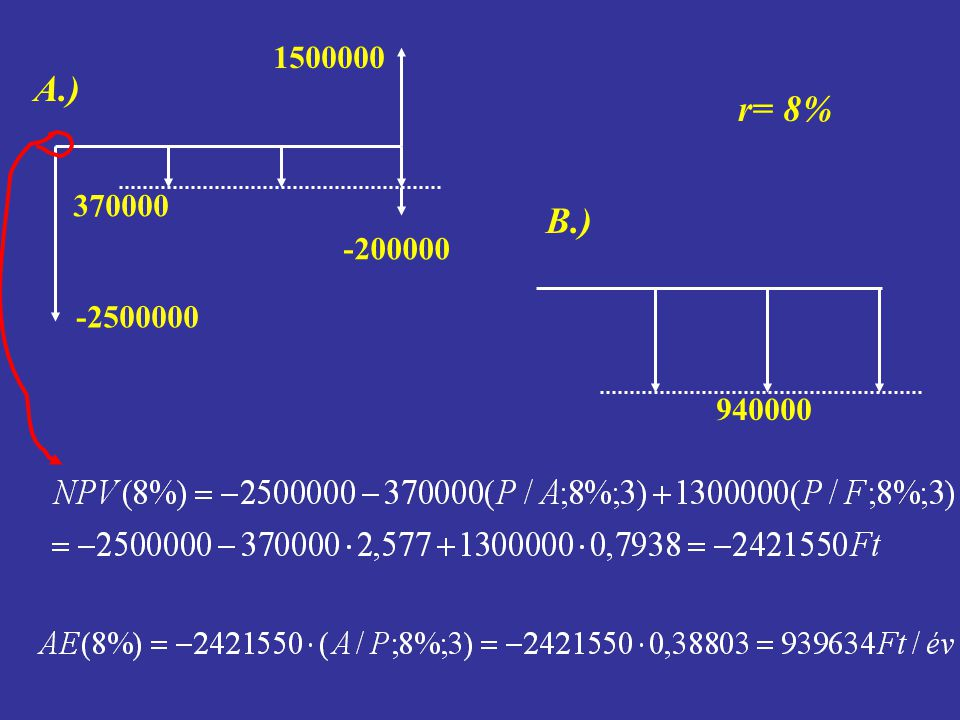 370000 -200000 1500000 -2500000 A.) 940000 B.) r= 8%