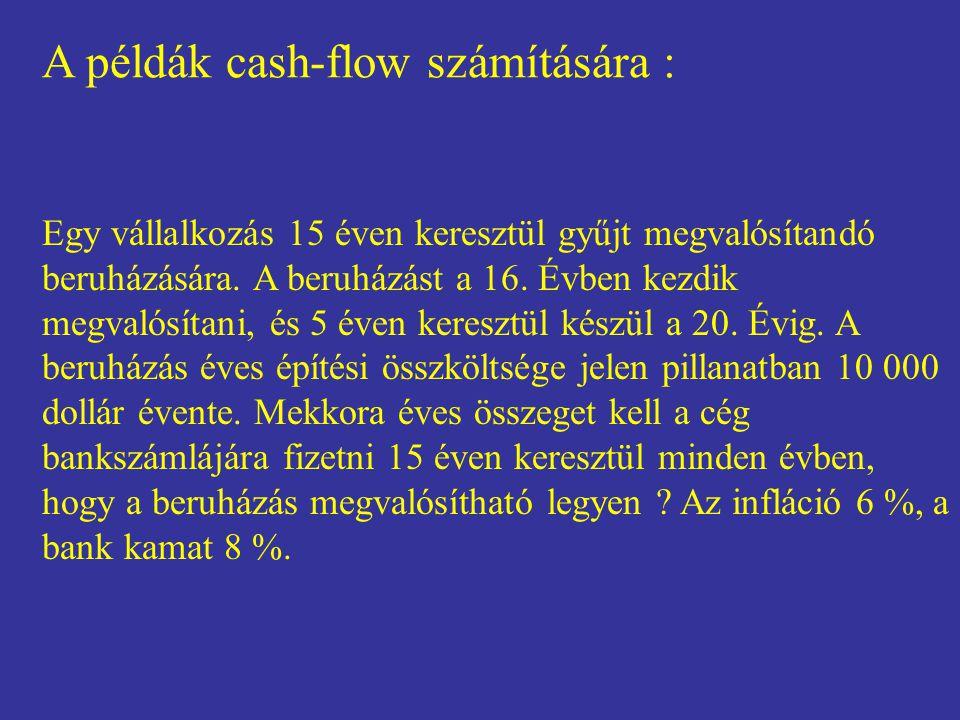 A példák cash-flow számítására : Egy vállalkozás 15 éven keresztül gyűjt megvalósítandó beruházására. A beruházást a 16. Évben kezdik megvalósítani, é