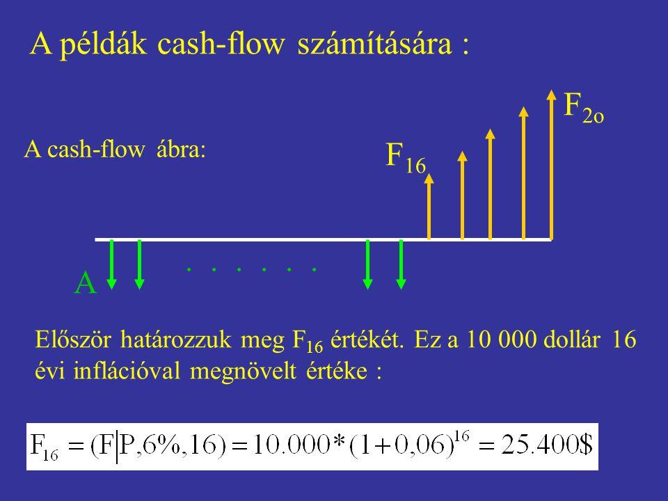 A példák cash-flow számítására : A cash-flow ábra: A... Először határozzuk meg F 16 értékét. Ez a 10 000 dollár 16 évi inflációval megnövelt értéke :