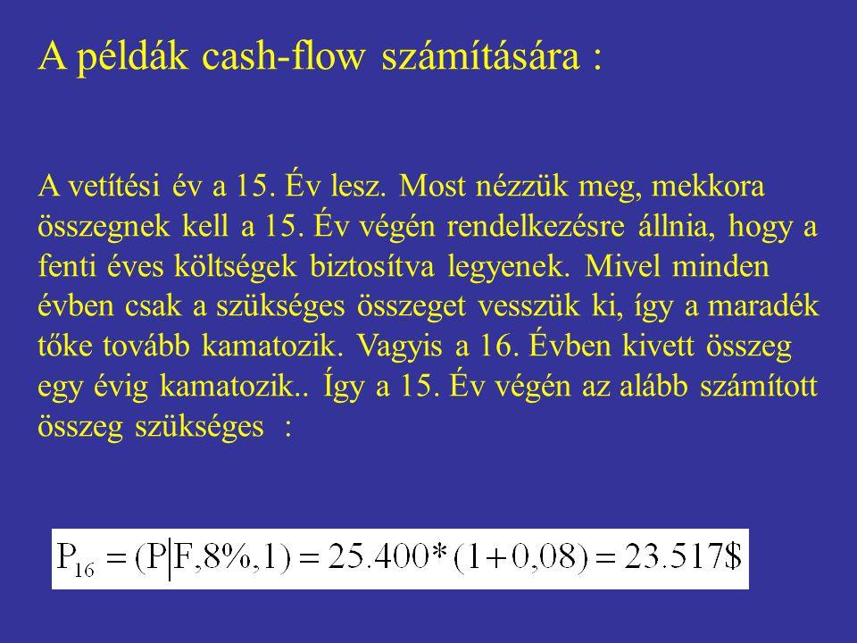 A példák cash-flow számítására : A vetítési év a 15. Év lesz. Most nézzük meg, mekkora összegnek kell a 15. Év végén rendelkezésre állnia, hogy a fent