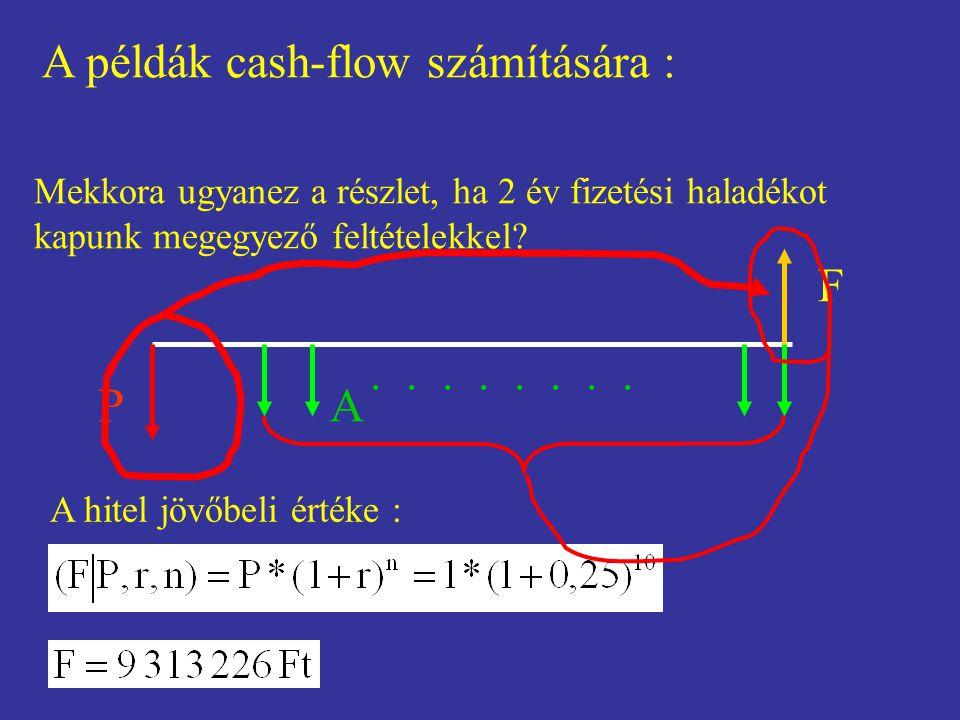 A példák cash-flow számítására : Mekkora ugyanez a részlet, ha 2 év fizetési haladékot kapunk megegyező feltételekkel? F A.... P A hitel jövőbeli érté