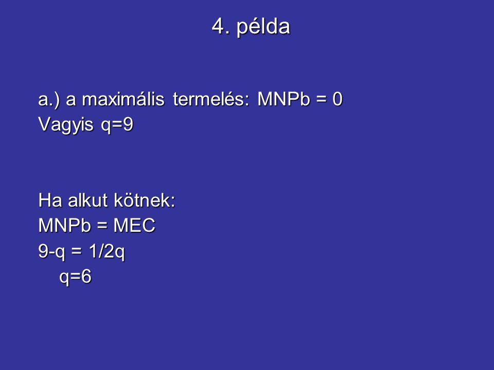 a.) a maximális termelés: MNPb = 0 Vagyis q=9 Ha alkut kötnek: MNPb = MEC 9-q = 1/2q q=6 q=6 4. példa