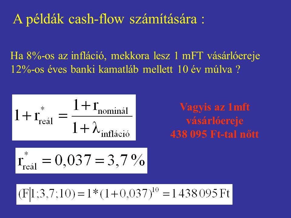 A példák cash-flow számítására : Ha 8%-os az infláció, mekkora lesz 1 mFT vásárlóereje 12%-os éves banki kamatláb mellett 10 év múlva ? Vagyis az 1mft