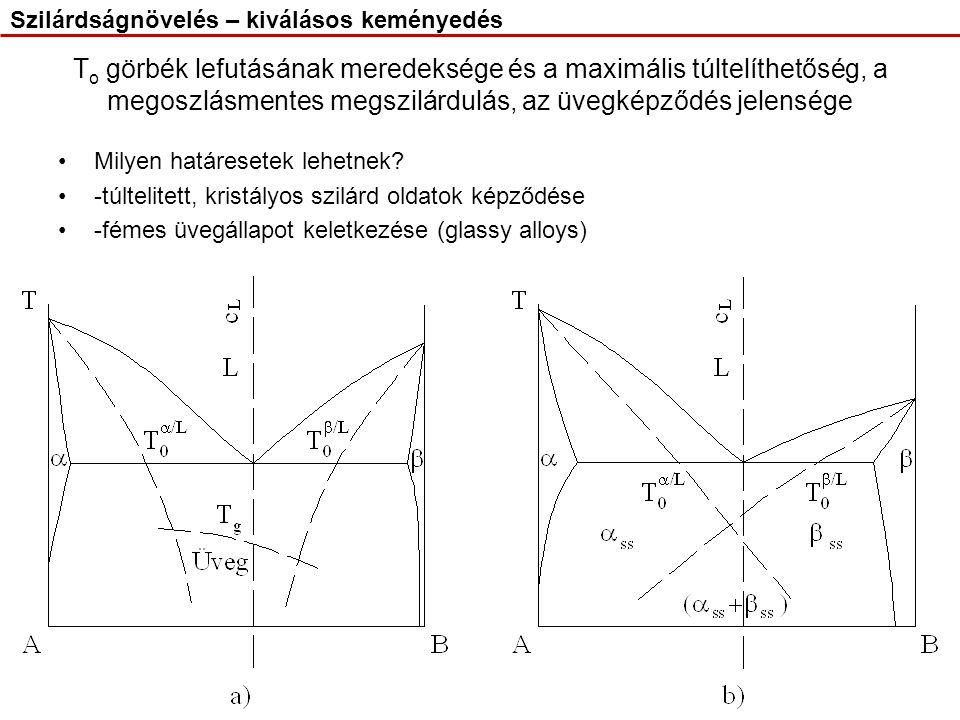 T o görbék lefutásának meredeksége és a maximális túltelíthetőség, a megoszlásmentes megszilárdulás, az üvegképződés jelensége Milyen határesetek lehe