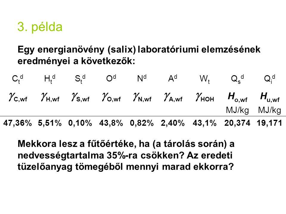 3. példa Egy energianövény (salix) laboratóriumi elemzésének eredményei a következők: Mekkora lesz a fűtőértéke, ha (a tárolás során) a nedvességtarta